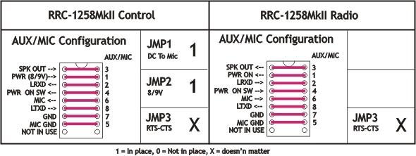 IC-703/706 | Remoterig com